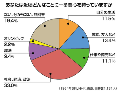 64yoron20190906-graph1.jpg
